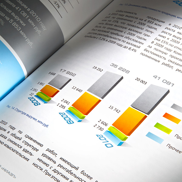 report-atom2010-3